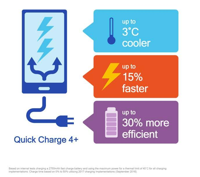 quick_charge_4+